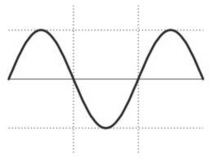 Understanding Generators (1/6)