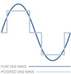 Modified Sine Wave compared to a true sine wave