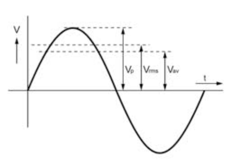 Understanding Generators (5/6)