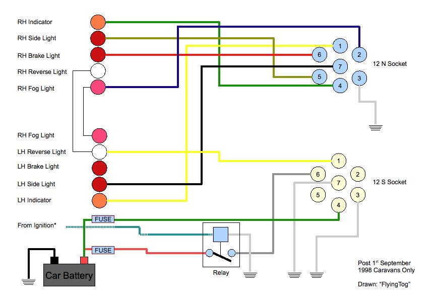 caravanchronicles wiring1?w=240 understanding caravan and tow car electrics caravan chronicles 13 pin towbar wiring diagram at gsmx.co
