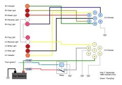 understanding caravan and tow car electrics caravan chronicles