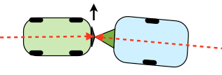 Understanding the dynamics of towing (2/6)