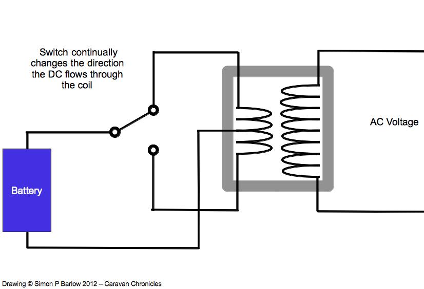 Understanding Inverters (4/6)