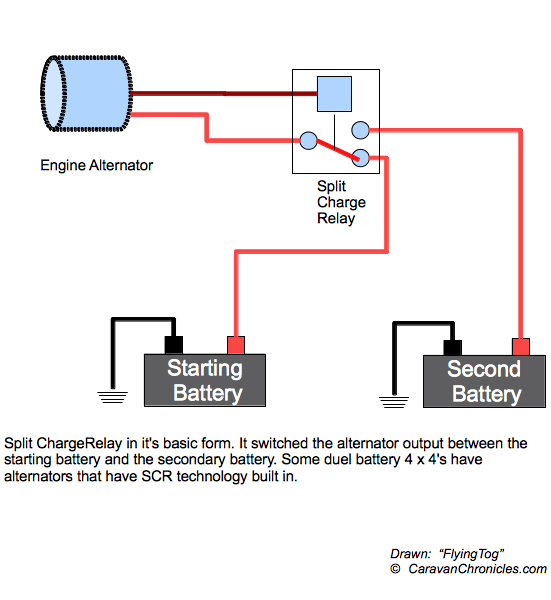 understanding the leisure battery charging circuit caravan simple scr installation