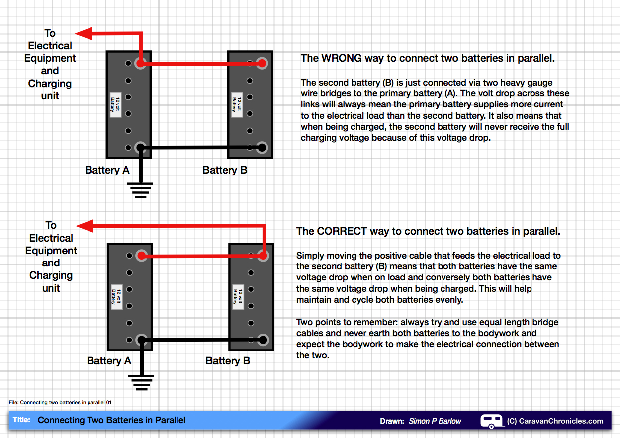 connecting two batteries in parallel how to connect two batteries in parallel caravan chronicles caravan hook up cable wiring diagram at reclaimingppi.co