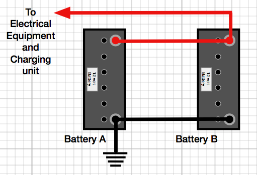 How to: Connect two batteries in parallel | Caravan Chronicles  Battery Wiring Diagram on 4 speaker wiring diagram, 4 pin wiring diagram, parallel dual battery installation diagram, 4 lights wiring diagram, boat diagram,