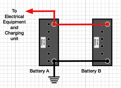 How to: Connect two batteries in parallel | Caravan Chronicles  Volt Series Wiring Diagram on 12 volt battery bank wiring, 12 volt solenoid wiring diagram, 12 volt wiring systems, 12 volt alternator wiring diagram, 12 volt solar wiring diagram, 12 volt battery in series diagram, 12 volt rv wiring diagram, pinout diagrams,