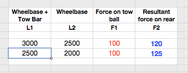 Calculated Forces 2