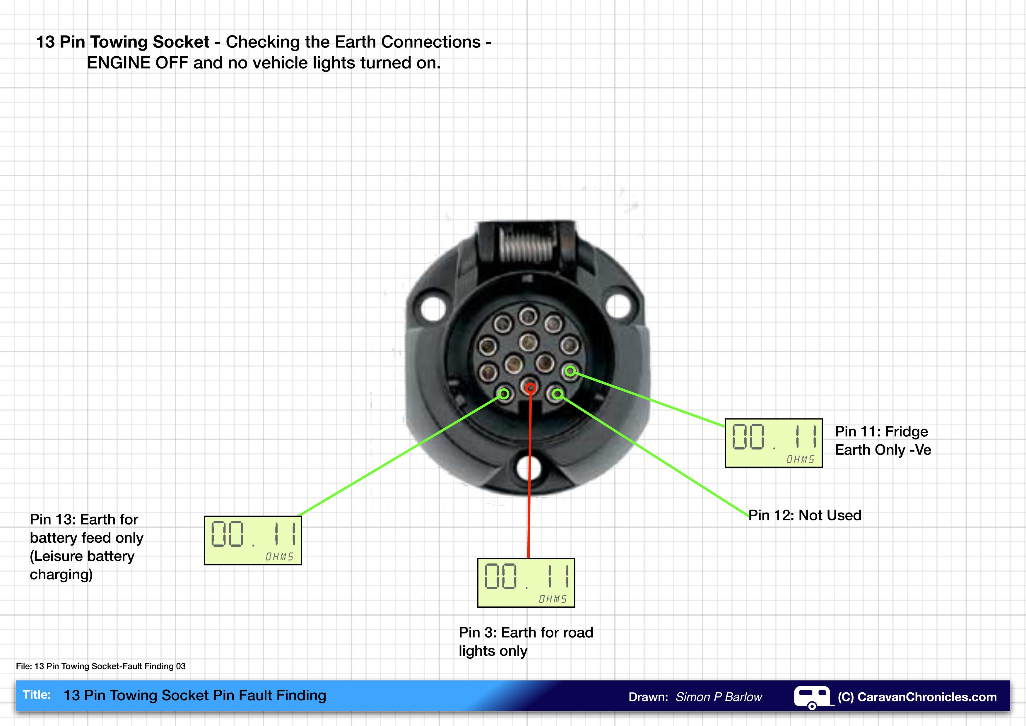 Napa 7 Way Trailer Wiring Diagram Electrical Diagrams Wire Basic Plug Free Download