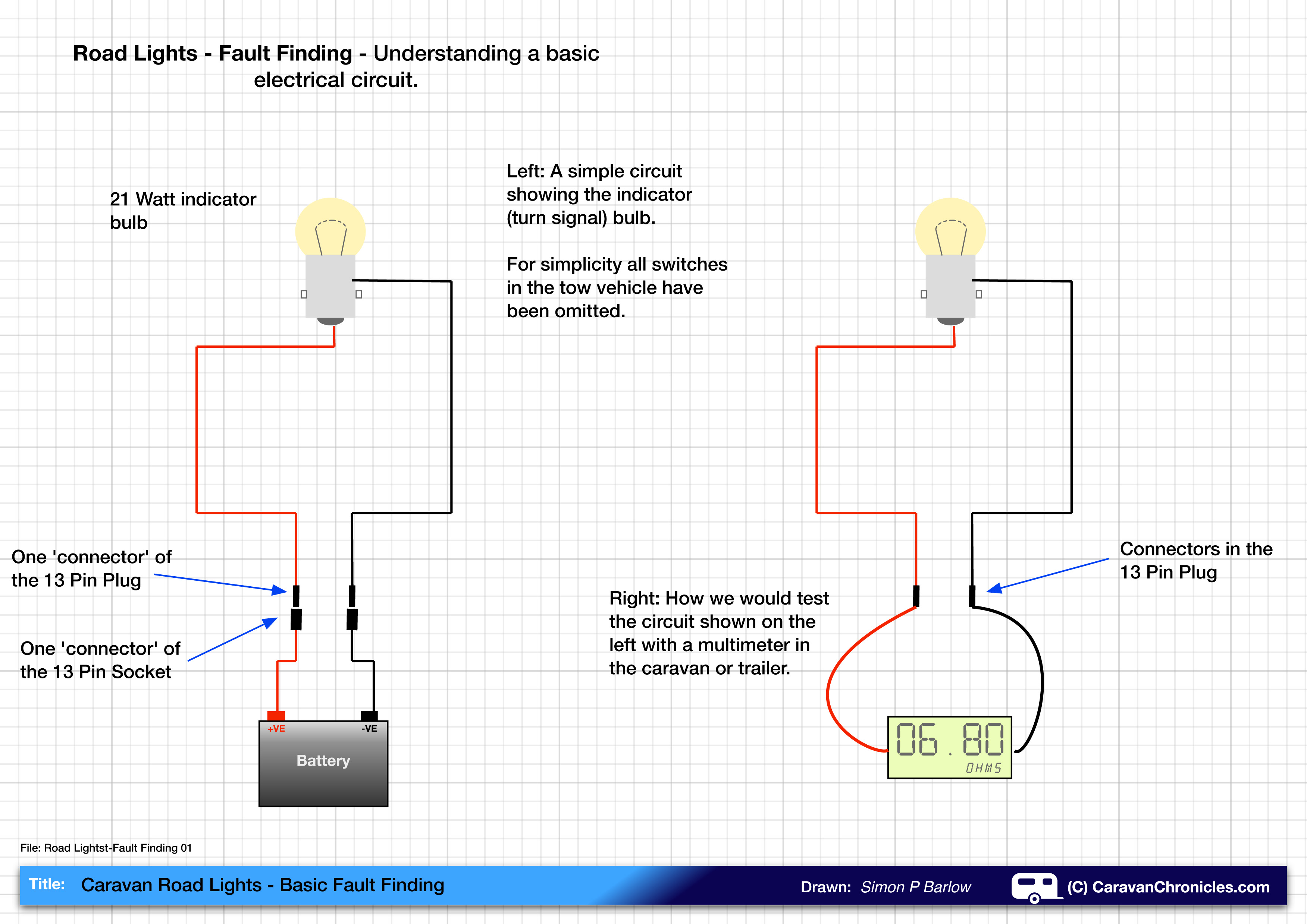 road light fault finding 01 1 caravan road lights basic fault finding caravan chronicles elddis caravan wiring diagram at n-0.co