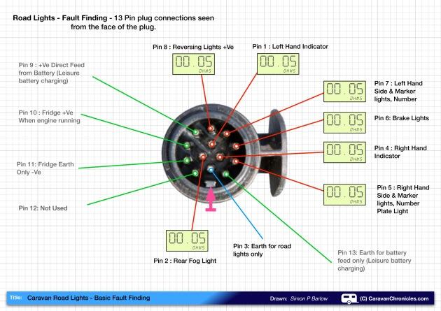 road-lights-fault-finding-03-1.jpg