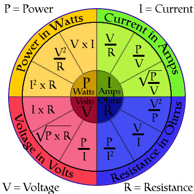 Electricity Math Equations