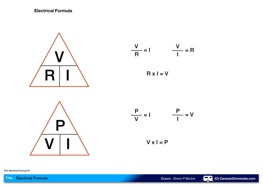 Understanding Watts, Amps, Volts and Ohms (1/3)