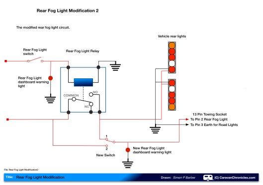 Modify Your Rear Fog Lights