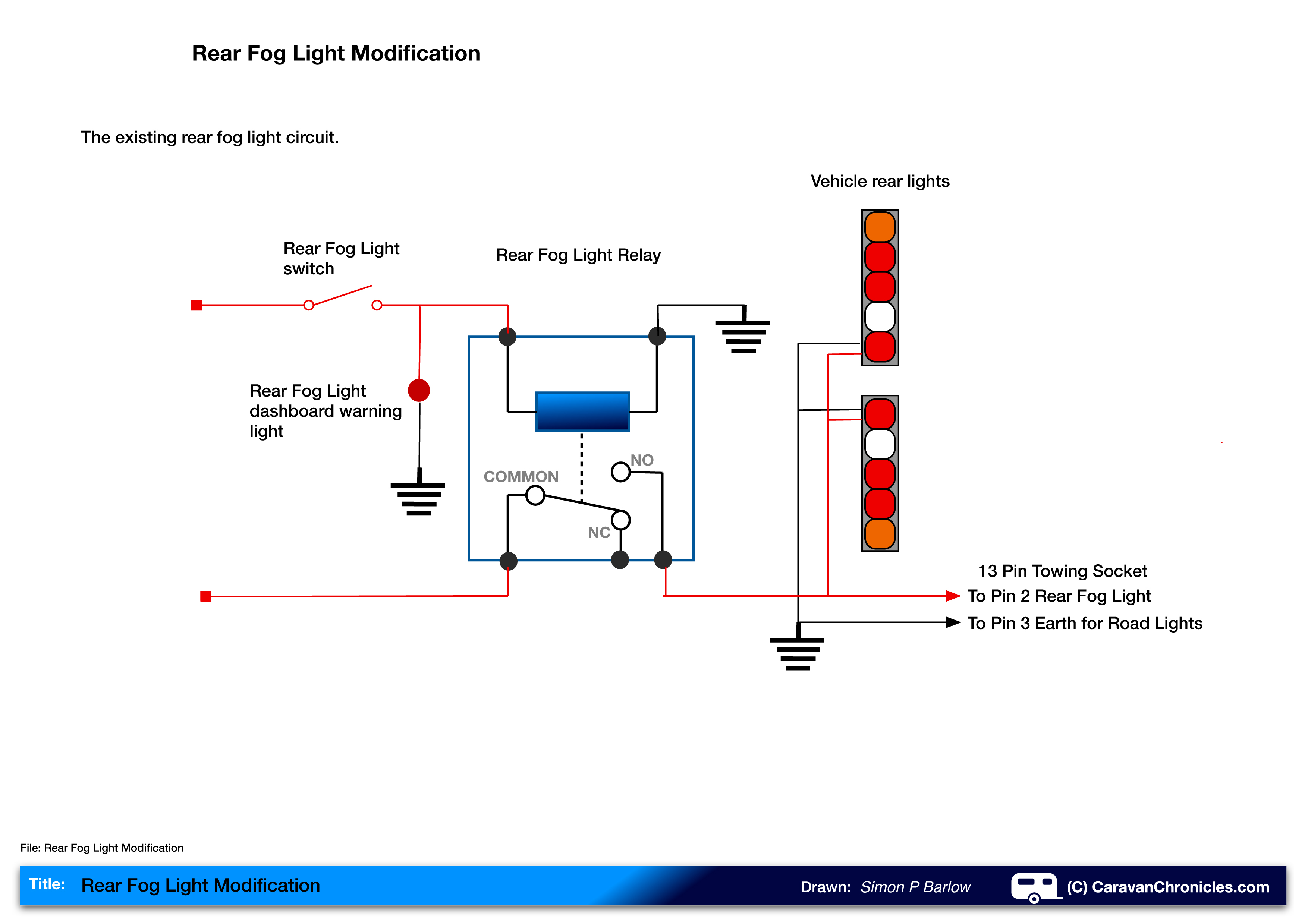 modify your rear fog lights caravan chronicles if we look at the drawing above we can see that turning on the fog light switch energises the relay and that allows current to flow to the rear fog lights