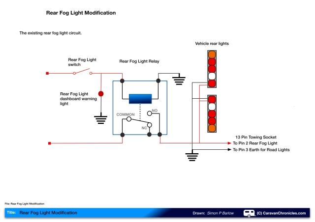 modify your rear fog lights  caravan chronicles