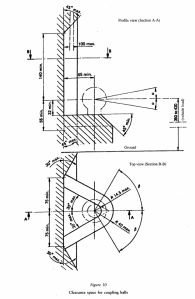 Directive 94_20_EC Fig 30