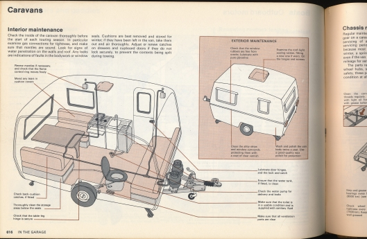 Page 616.. the start of the caravan section