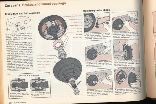 RD Repair Manual 03