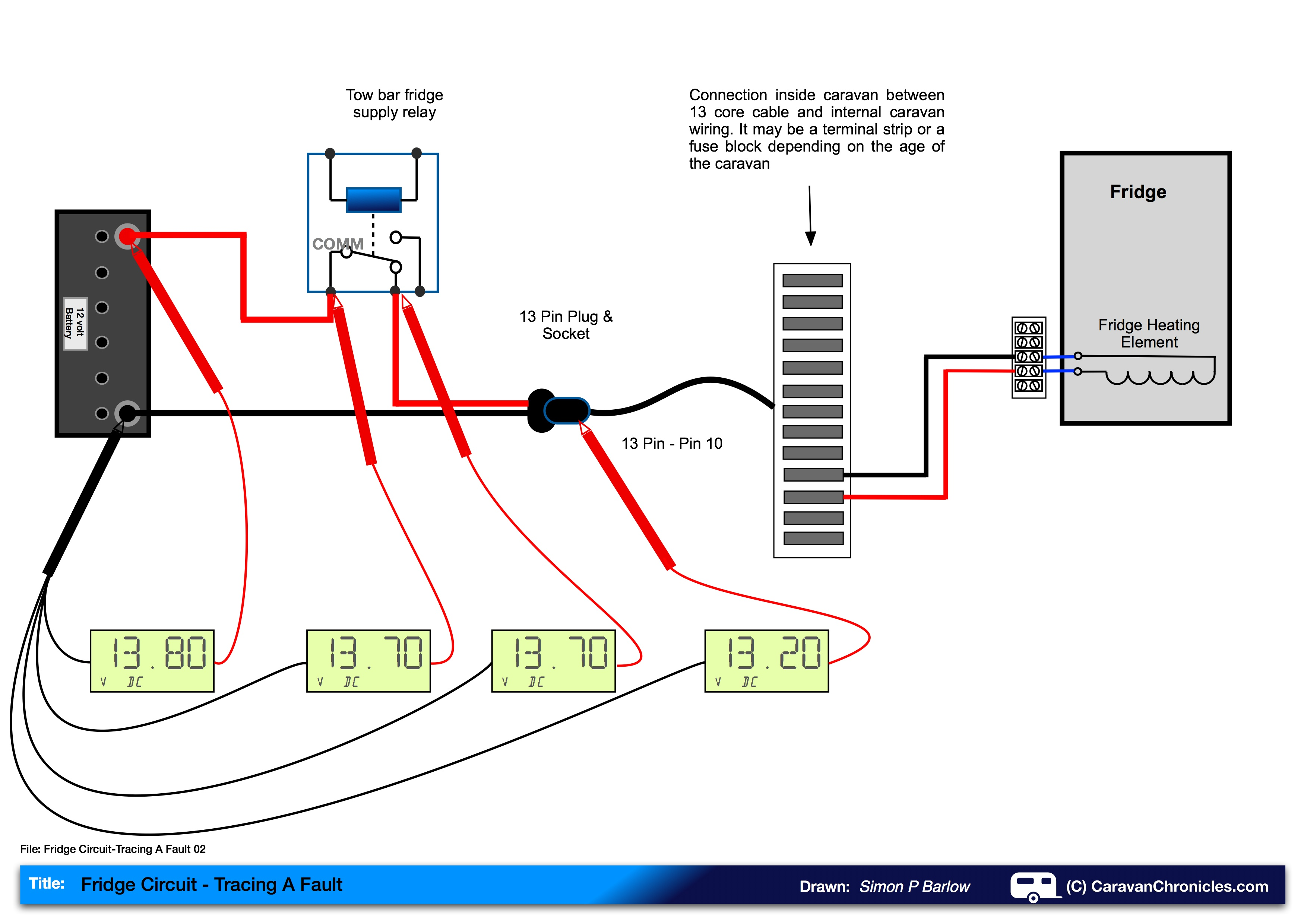 Caravan Fridge Circuit Tracing A Fault on trailer plug in wiring diagram