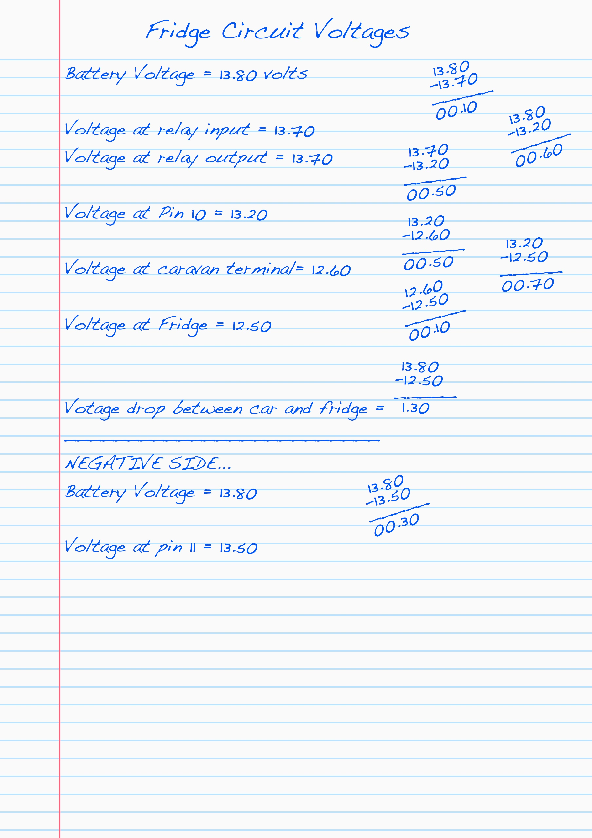 Fridge Notes