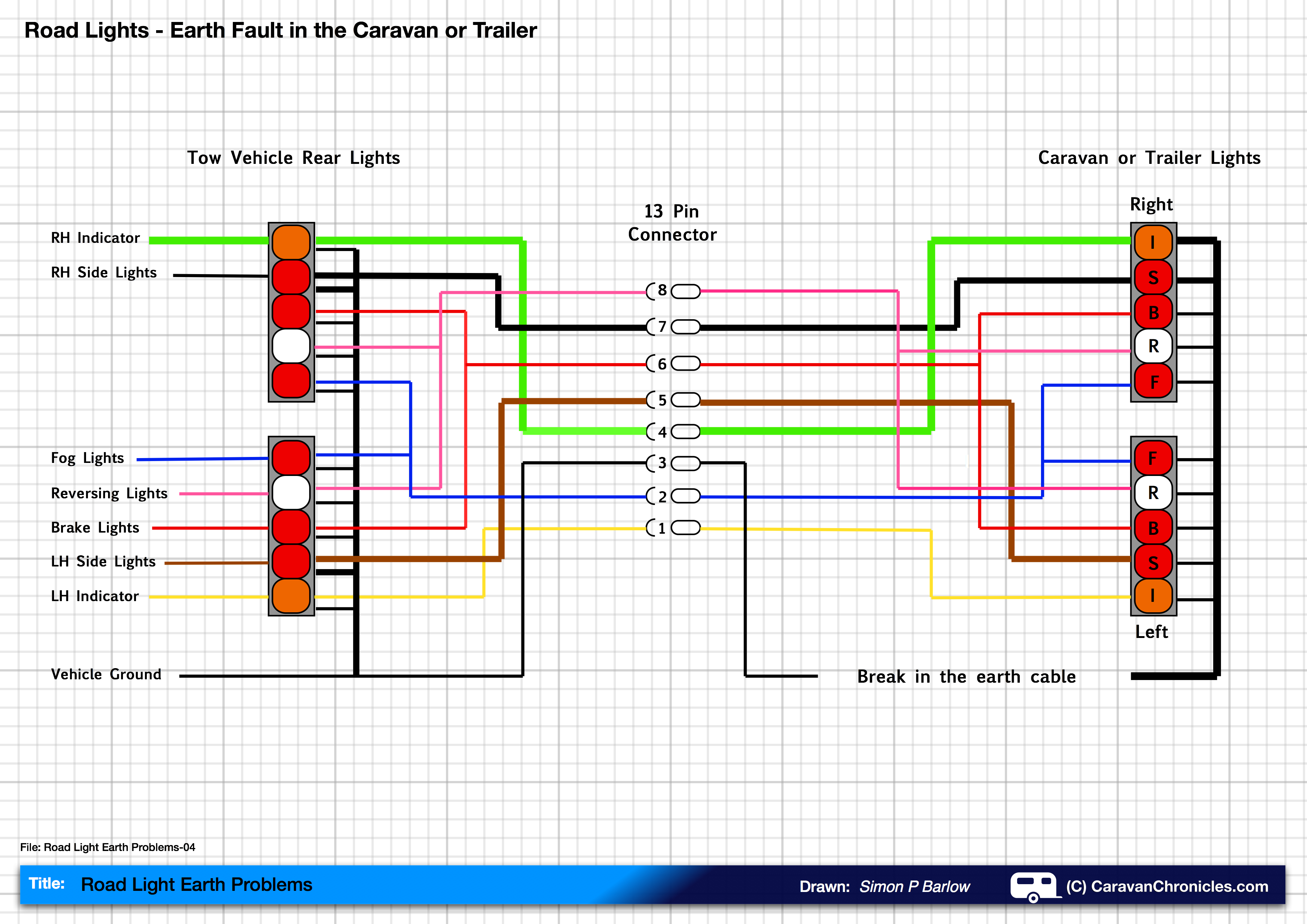 "Iveco Daily Rear Light Wiring Diagram : ""why do my sidelights flash when i indicate … caravan"