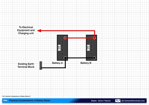 Practical Considerations of Battery Banks 01