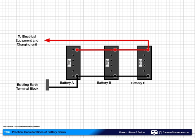 Practical Considerations of Battery Banks 02