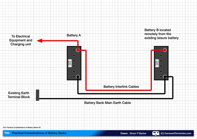 Practical Considerations of Battery Banks 03