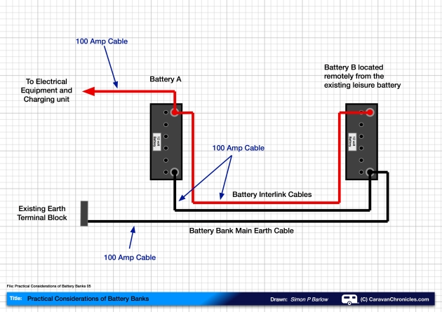 Practical Considerations of Battery Banks 05