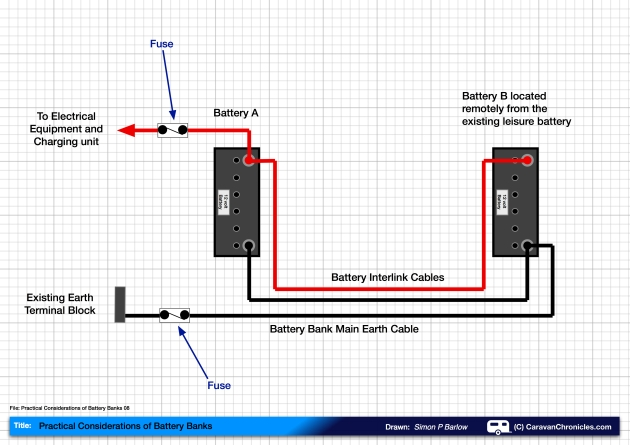 Practical Considerations of Battery Banks 08