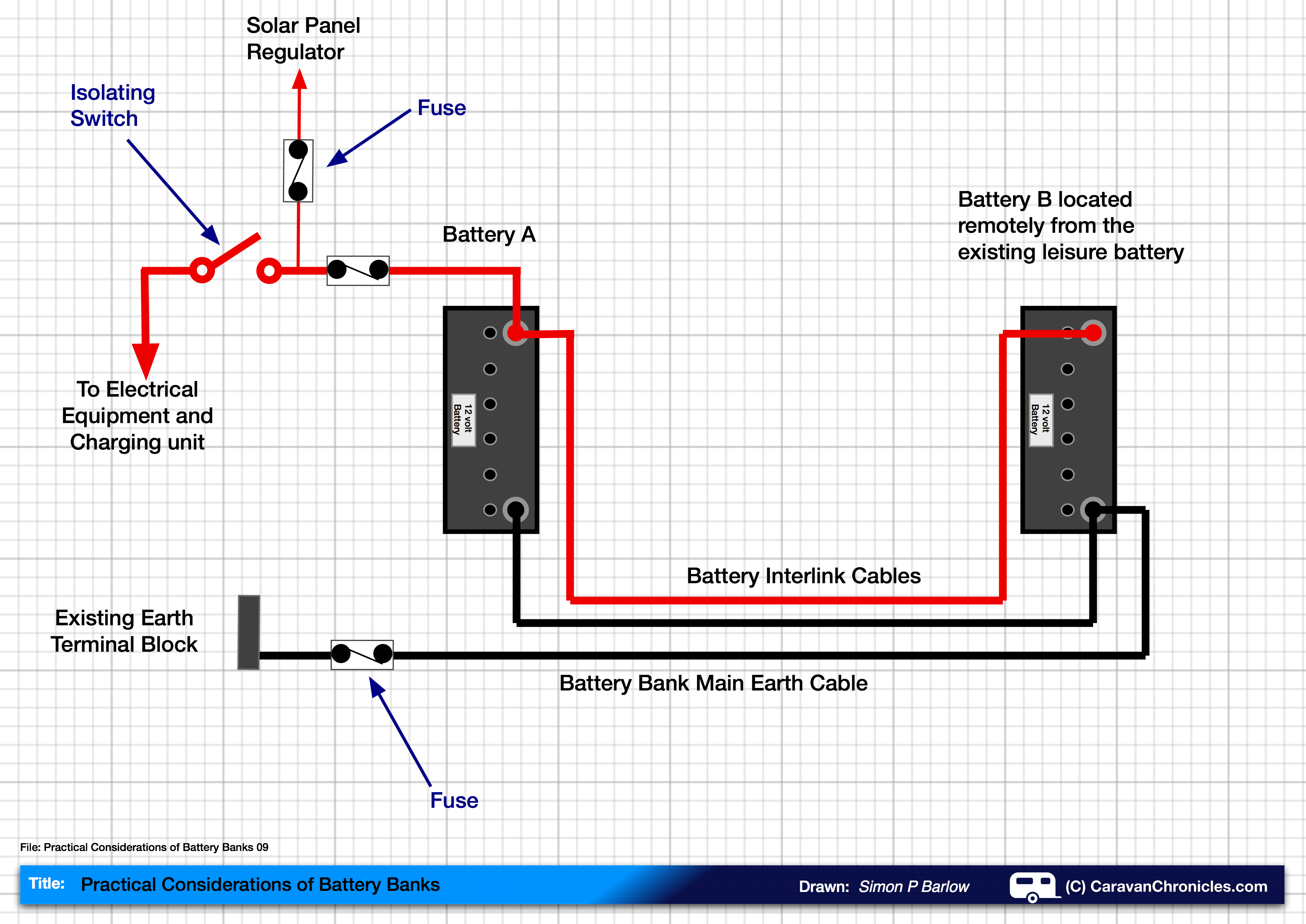 Practical Considerations of Battery Banks 09