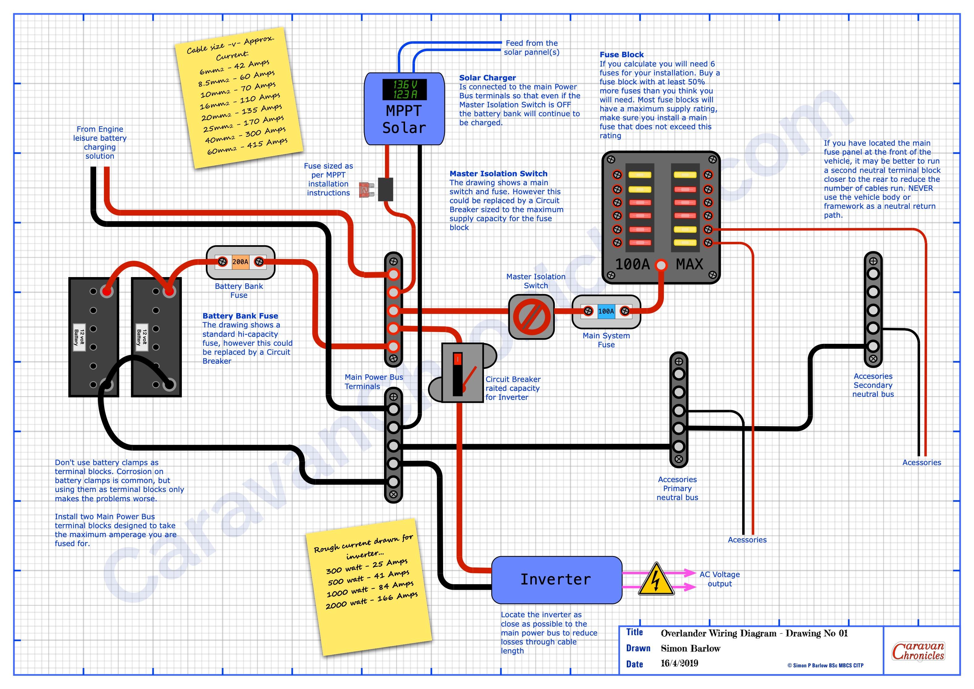 Overlander Wiring Diagram - 01